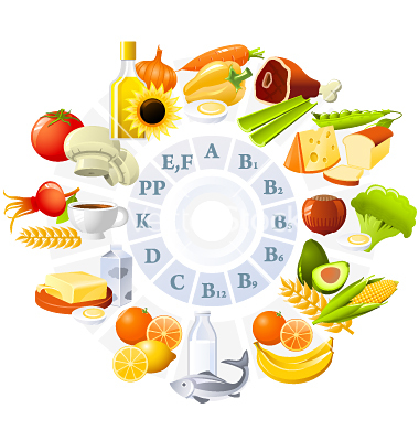 Fruits and supplements list for weight gain